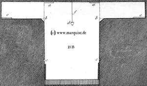18th Century shirt Diagram